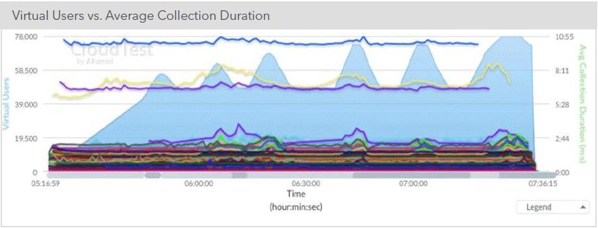 blog-content-cloudtest01